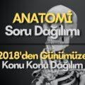 TUS Anatomi Soru Dağılımı | KONU KONU | 2018'Den Günümüze