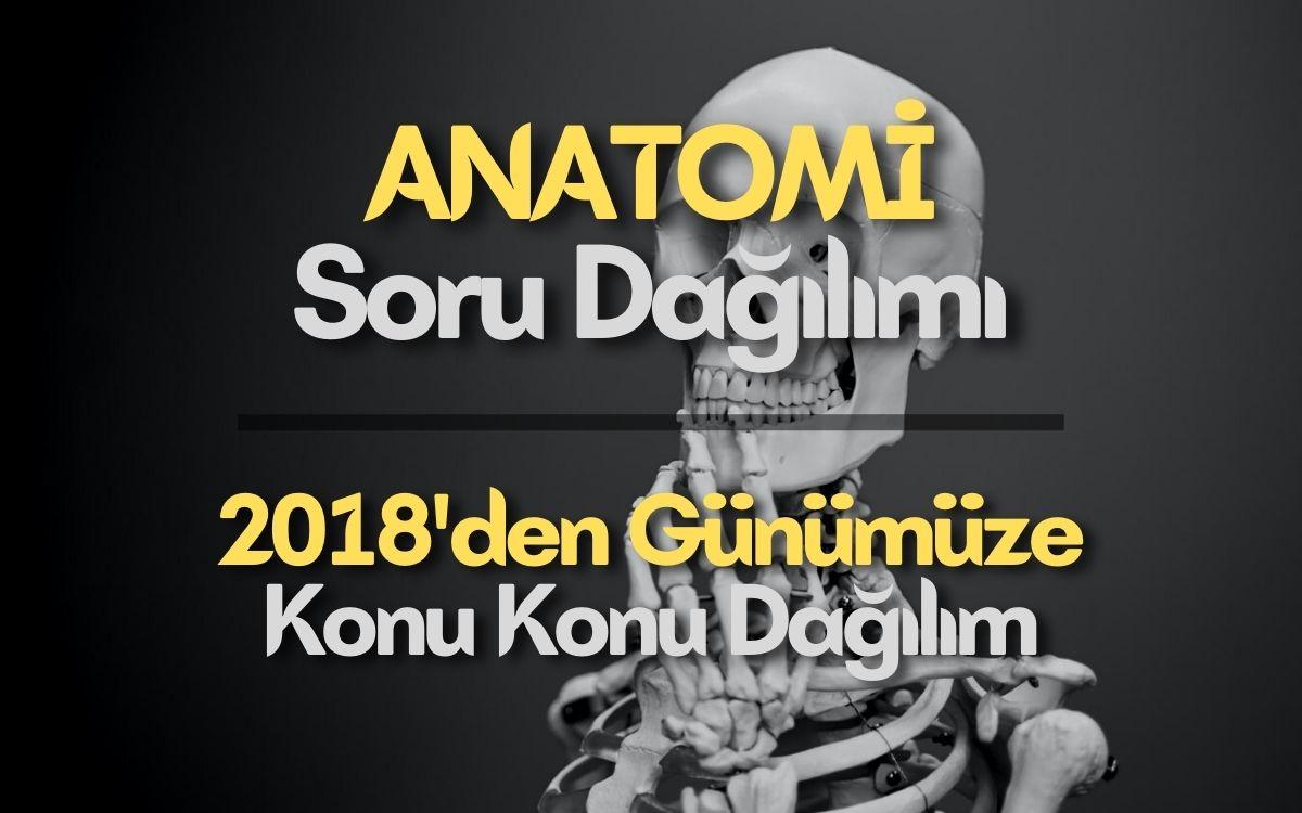 TUS Anatomi Soru Dağılımı   KONU KONU   2018'Den Günümüze