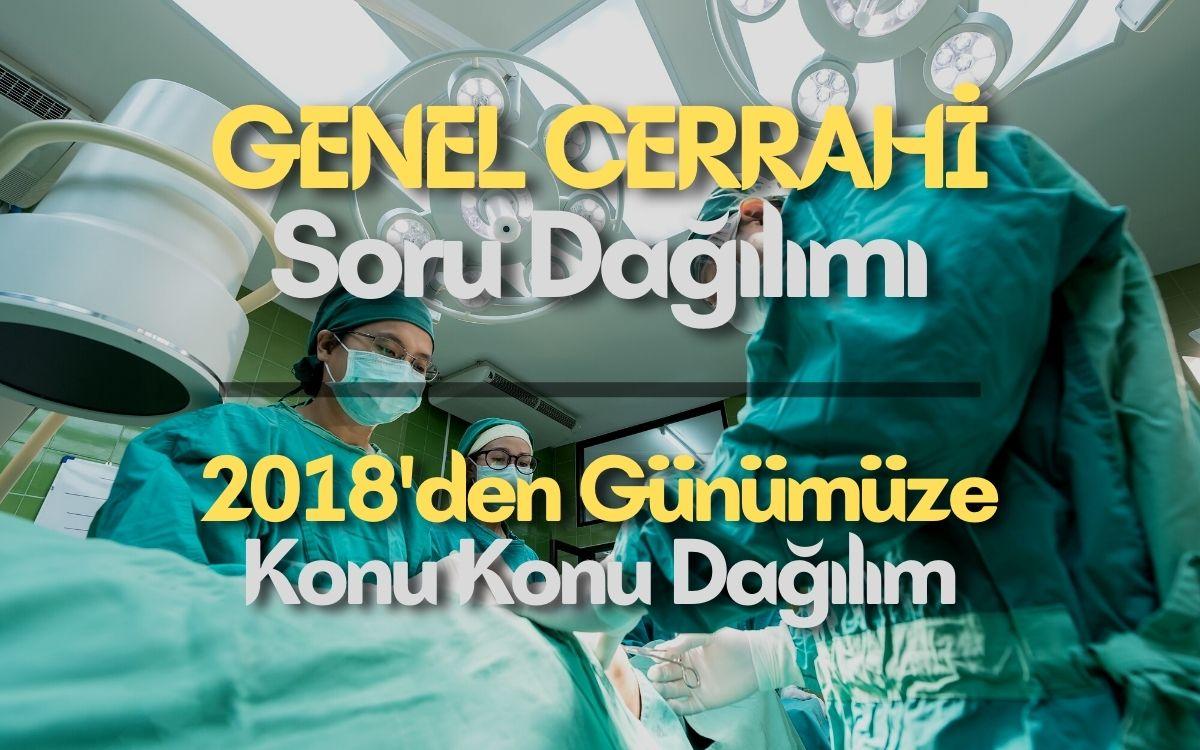 Genel Cerrahi Soru Dağılımı   KONU KONU Dağılım