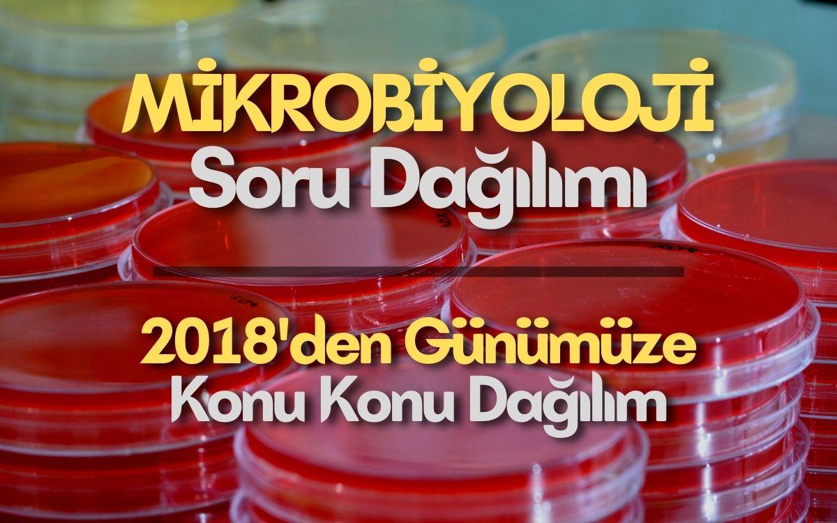 Mikrobiyoloji Soru Dağılımı | KONU KONU Dağılım